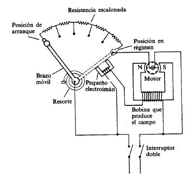 Wiring Diagram Soft Starter on wiring diagram for doorbell transformer