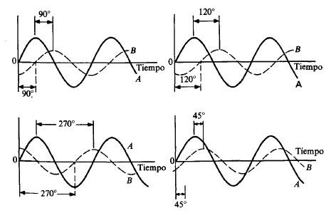 Electricidad circuitos de corriente alterna - Como instalar una bisagra de 180 grados ...