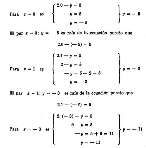 Soluci n de ecuaciones de primer grado con tres variables for Definicion de cuarto