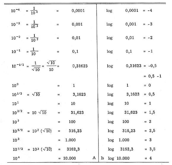 Formula De La Regla De Tres En Matematicas