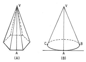 Matem ticas construcciones geom tricas y figuras s lidas for Prisma circular