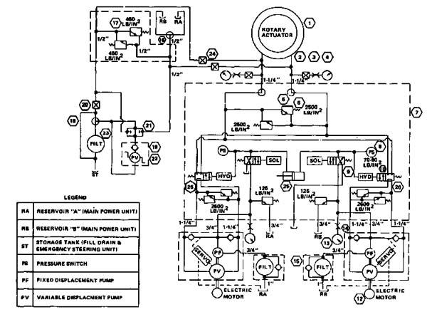 Neumtica e hidrulica 3 diagrama grfico de un systema hidrulico referencias ccuart Image collections