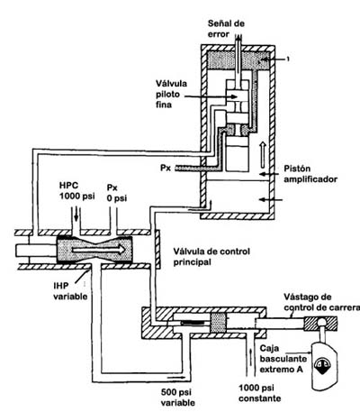 Eaton Generator Wiring Diagram on lighting contactor wiring diagram