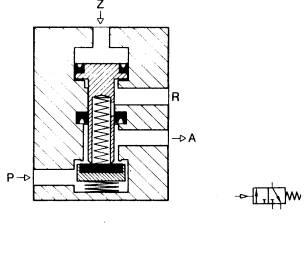 Megaelectrom valvulas distribuidoras for Accionamiento neumatico
