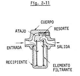 Elemento filtrante definicion