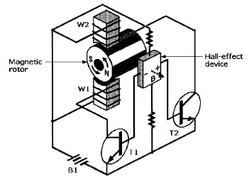 technical documents documentos técnicos servomotors simplified diagram of hall effect device hed commutation of a brushless dc motor