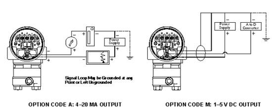 instrumentaci u00f3n industrial  medici u00f3n de la presi u00f3n