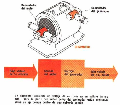 Electricidad generadores de corriente alterna - Generadores de electricidad ...