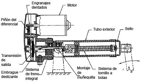 Velocidad_de_motores_electricos4