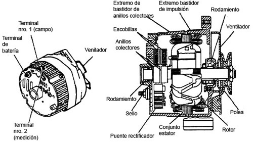 suzuki samurai alternator wiring diagram