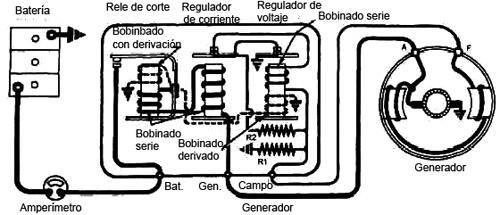 circuito electrico regulador voltaje moto  circuito