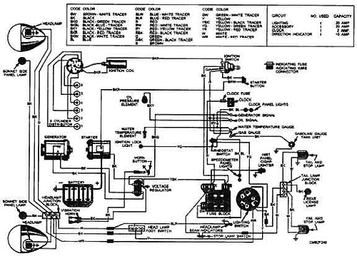 tipos de diagramas electricos automotrices