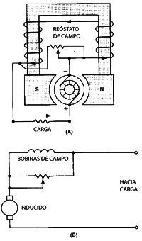 Tipos de generadores electricos de corriente alterna pdf