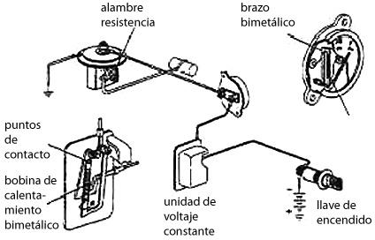 2005 Ford Ranger Clutch Diagram likewise 2001 Suzuki Swift Wiring Diagram additionally Volkswagen Wiring Diagram Clutch Html further Diagrama De Frenos moreover Wiring Diagram For 2002 Mitsubishi Lancer Es. on pedal del embragueclutch sin presion