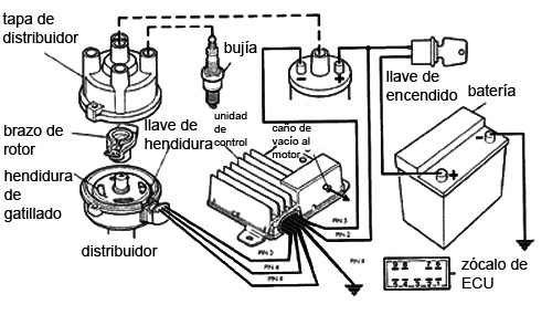 distribuidor electricidad  u2013 materiales de construcci u00f3n