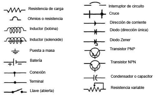 Circuito Integrado Simbolo : Simbolos de los circuitos integrados símbolos