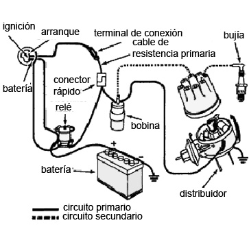 Electricidad del automotor7 on mallory distributor wiring diagram