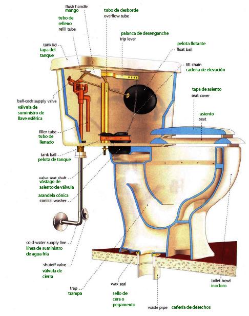 how to replace washing machine water supply valve