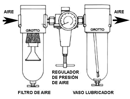Suministro de aire comprimido