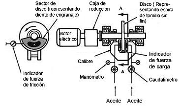 Sistema de potencia mecanica