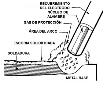 manual metal arc welding pdf